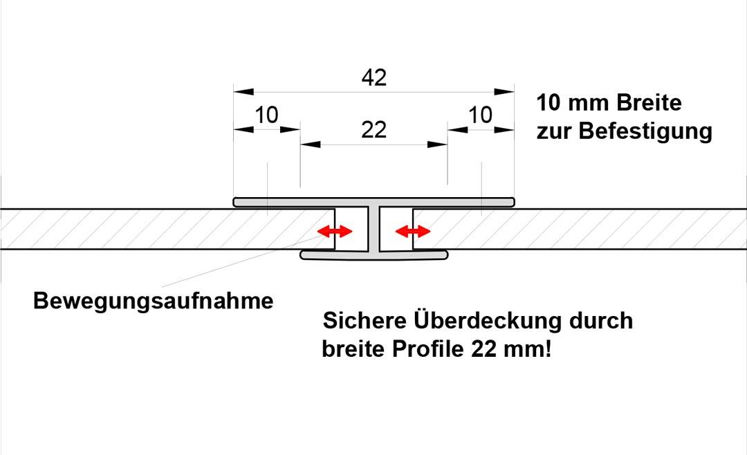 Protektor Fugen H-Profile in breiterer Variante sorgen für eine Überdeckung von sicheren 22 mm. Diese Breite bietet Ihnen die technisch sicherste Lösung.